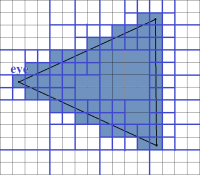 Quadtree.png